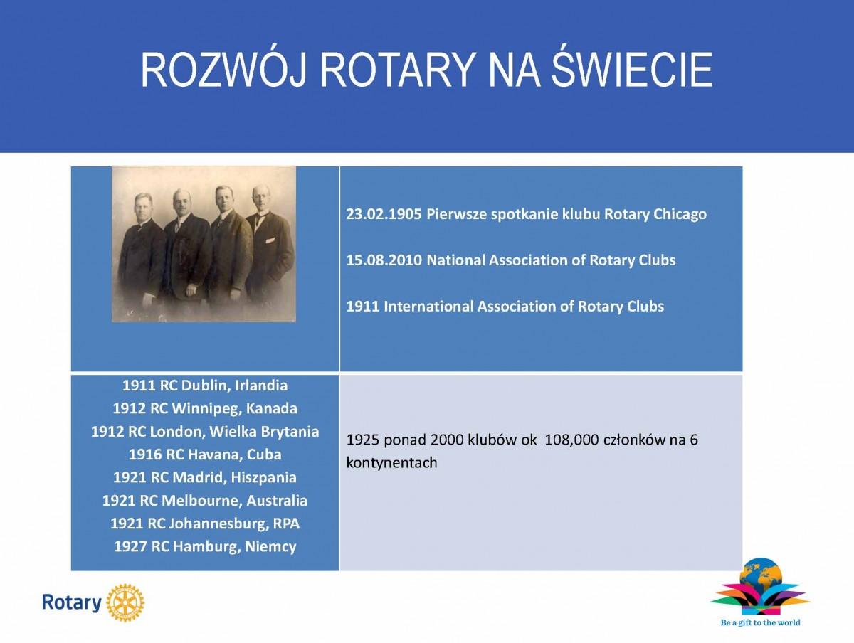 PP HISTORIA  ROTARY W POLSCE 2015_Strona_02